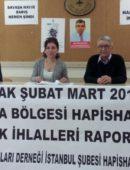 Marmara Bölgesi Hapishaneleri 3 Aylık Hak İhlalleri Raporu (Ocak-Şubat-Mart 2019)